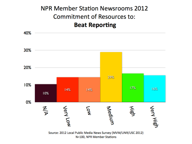 2012 MVM NPR Beats.001