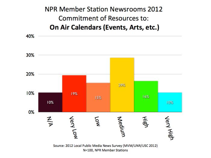 2012 MVM NPR Calendar.001