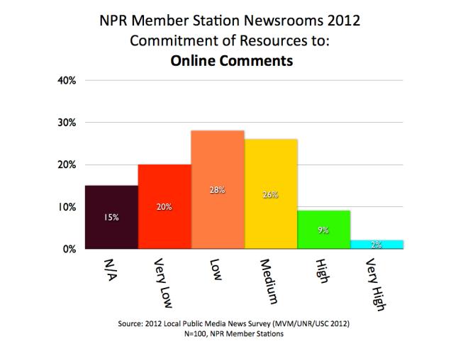 2012 MVM NPR COMMENTS.001
