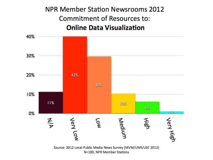 2012 MVM NPR DATA VIZ.001