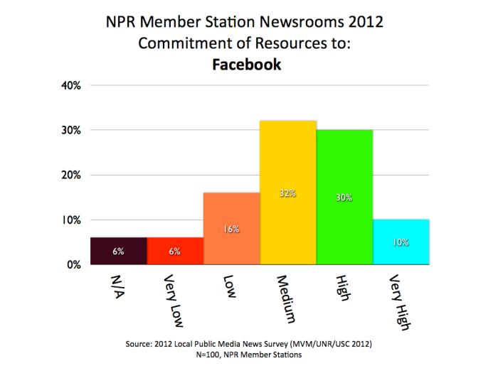 2012 MVM NPR FACEBOOK.001
