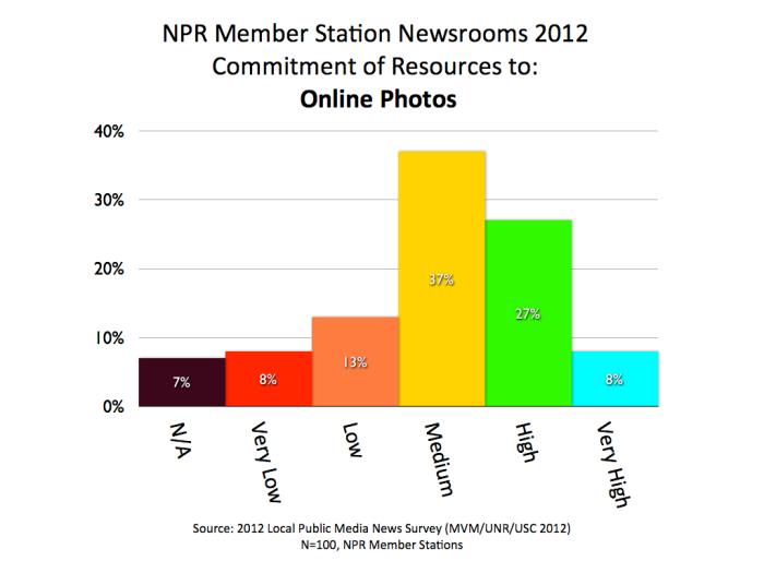 2012 MVM NPR PHOTOS.001