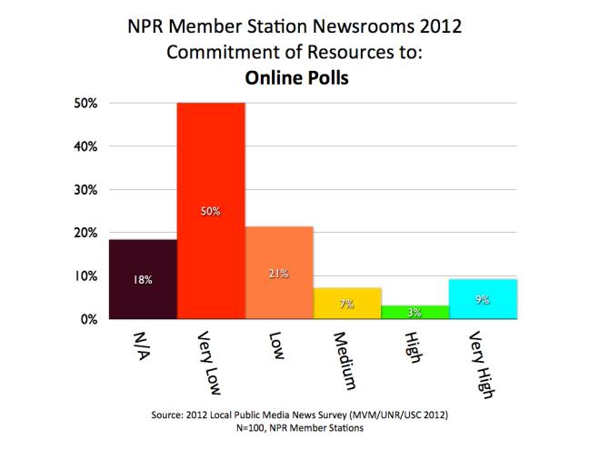 2012 MVM NPR POLLS.001