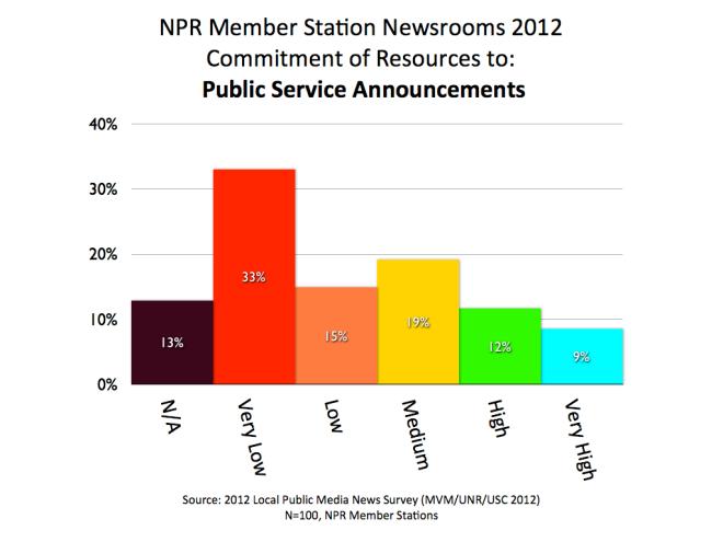 2012 MVM NPR PSA.001