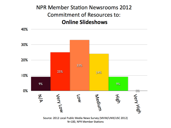 2012 MVM NPR SLIDESHOWS.001