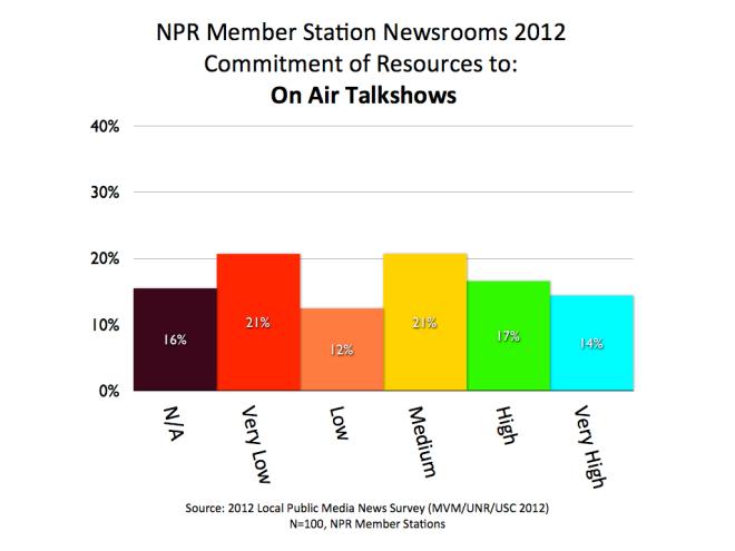 2012 MVM NPR Talk Show.001